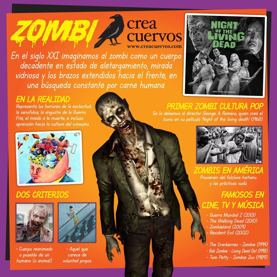 Especial del terror infografia zombi